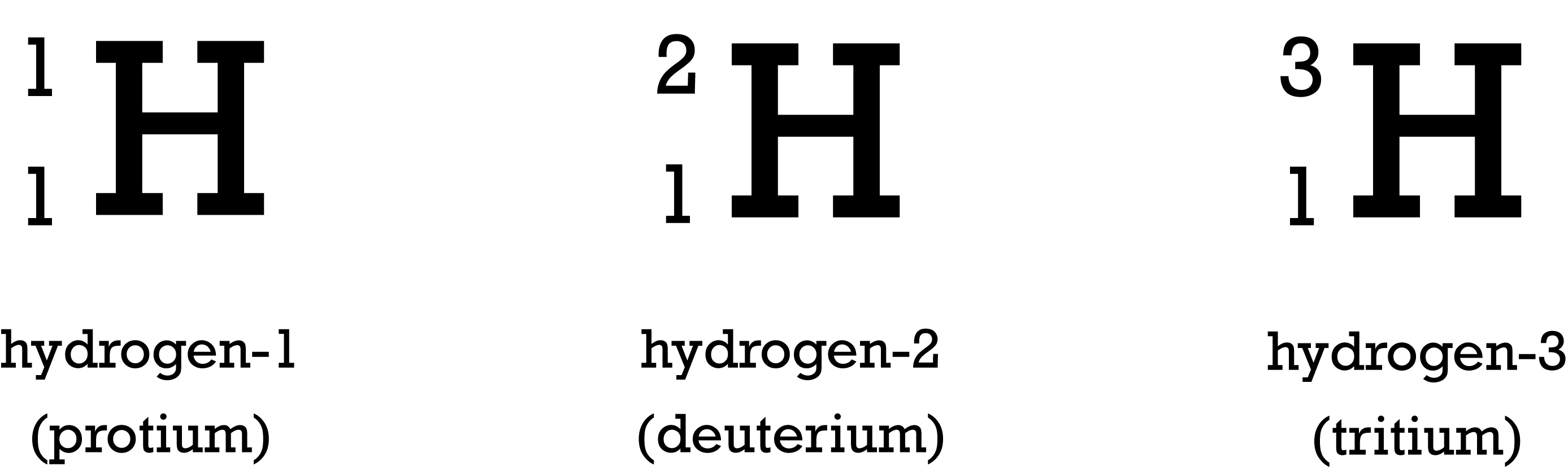 Hydrogen on fakebook create a fake facebook profile wall using on the left youll find my standard atomic notation in the middle and on the right youll find my buddies hydrogen 2 and hydrogen 3 gamestrikefo Images