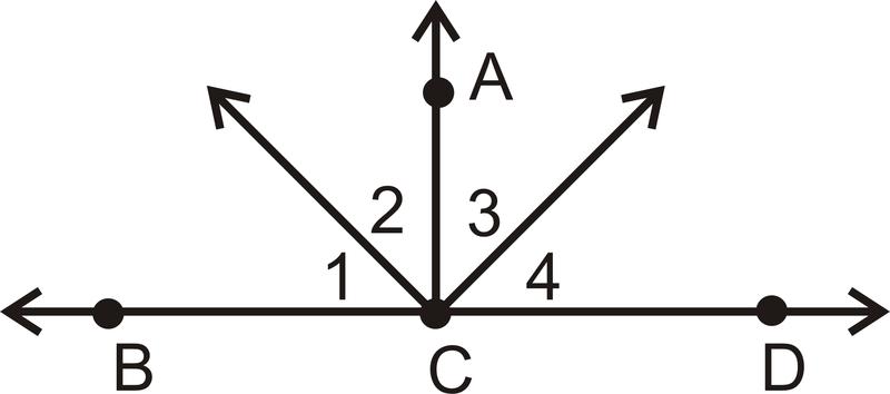Using a 2-column proof!