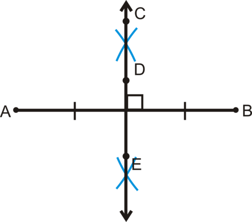 SLT 39 Prove & apply points on a perpendicular bisector are equidistant from the segment's endpoints