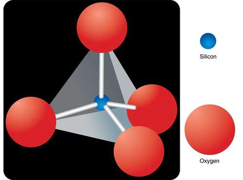 One silicon atom bonds to four oxygen atoms to form a silica tetrahedron