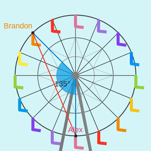 Length of a Chord: Distance Across a Ferris Wheel
