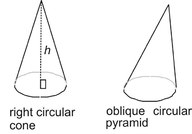 Cone: Base Area, Lateral Area, Surface Area and Volume