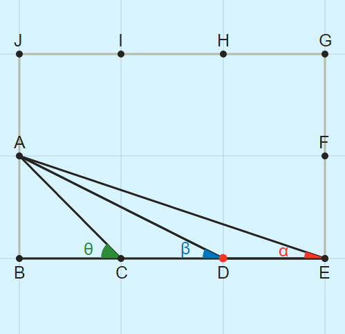 The Three Angle Problem
