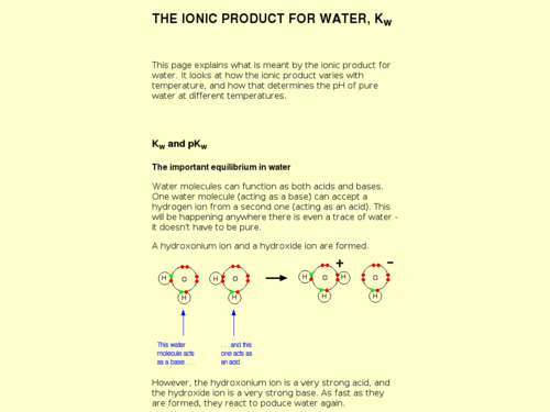 The Ion Product for Water, Kw