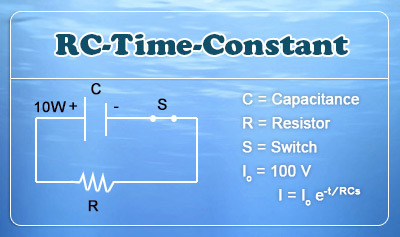 RC Time Constant