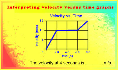 Graphical Analysis of Motion - Example 3