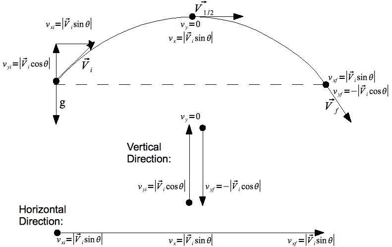 Printables Projectile Motion Worksheet With Answers projectile motion problems worksheet vintagegrn problem solving ck 12 foundation