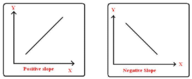 Parallel and Perpendicular