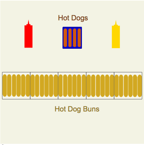 Least Common Multiple: Hot Dogs and Buns