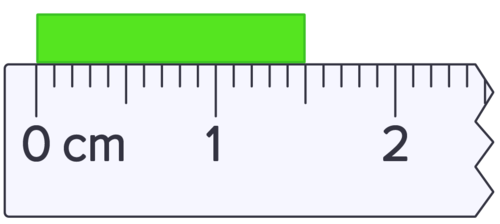 This measurement is read as 1.50 centimeters, which has three significant figures.