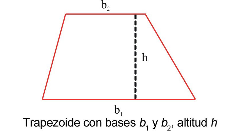 Trapezoides, Rombos y Deltoides | CK-12 Foundation