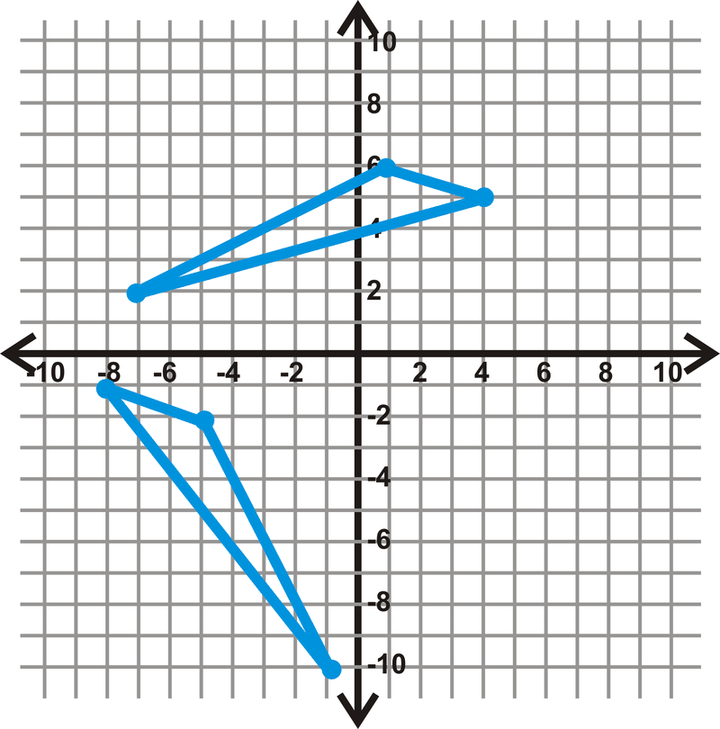 Triangle Congruence using SSS and SAS   CK-12 Foundation