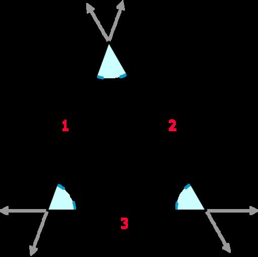 Teorema De La Suma De Un Triangulo Ck 12 Foundation