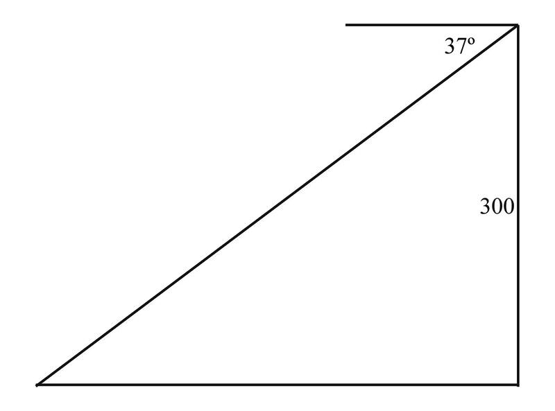 Angles Of Elevation And Depression Read Trigonometry Ck 12