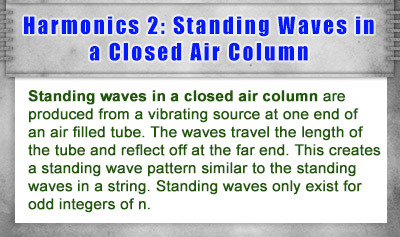 Harmonics 2: Standing Waves in a Closed Air Column - Overview