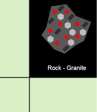 Anatomy of Granite