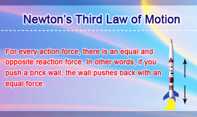 Newton's Third Law of Motion - Overview