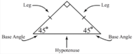 Special Right Triangles, 45–45–90