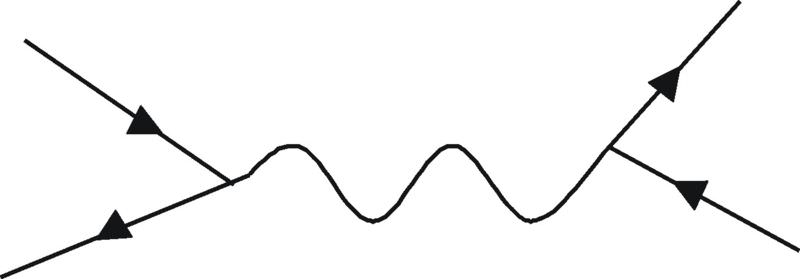 feynman u0026 39 s diagrams