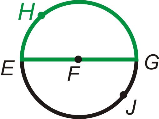 Arcs In Circles Ck 12 Foundation