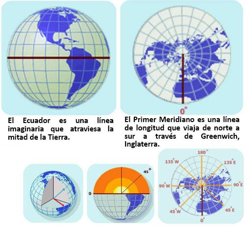Localización En La Tierra Ck 12 Foundation