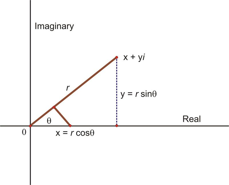 The Product & Quotient Theorems | CK-12 Foundation