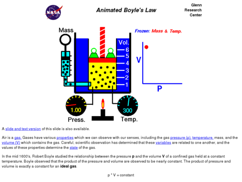 Animated Boyle's Law