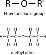 Ether Functional Group Examples