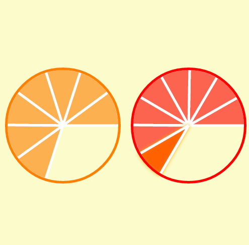 Fraction Comparison with Lowest Common Denominators: Orange Wedges