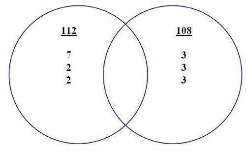 what values should be listed in the middle section of the venn diagram  below?