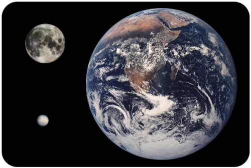 Image comparing the size of the dwarf planet Ceres to Earth and the Moon