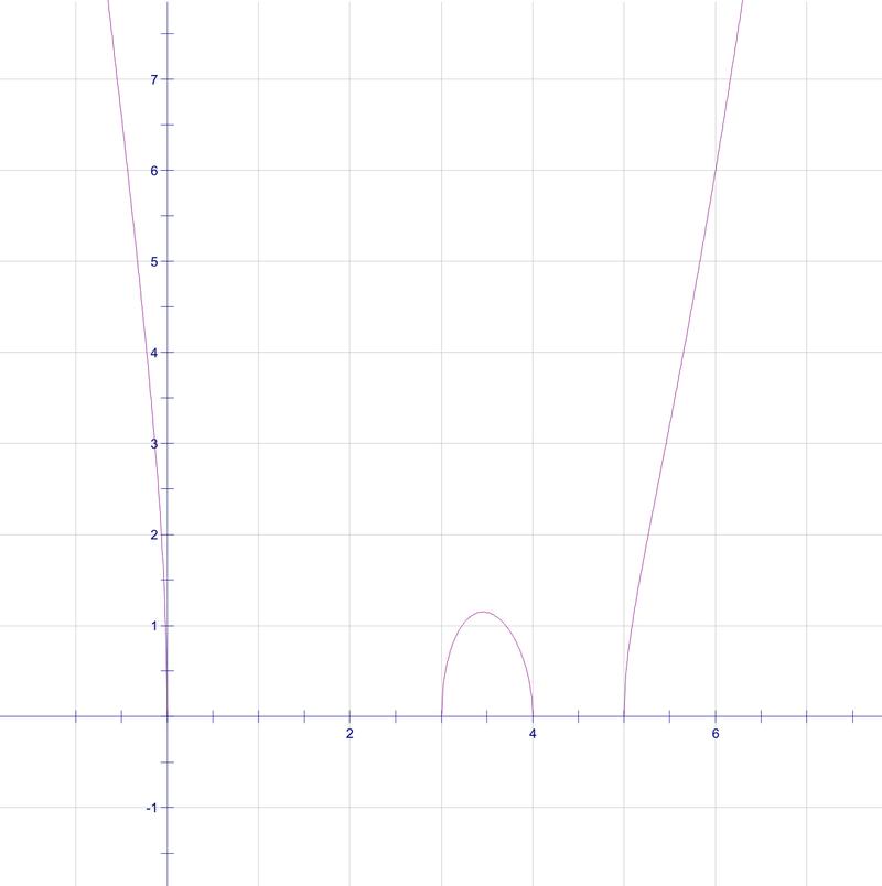 Analyzing Heron's Formula