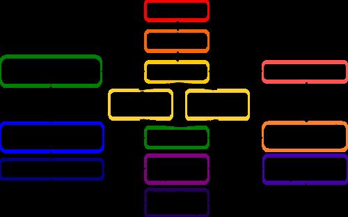 The Scientific Method – Steps of the Scientific Method Worksheet