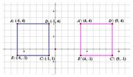 Translations of Geometric Shapes