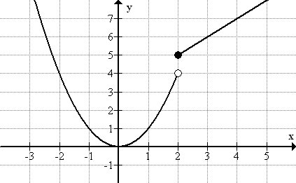 Linear and Absolute Value Function Families ( Read