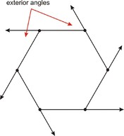 Sum of the Exterior Angles of a Polygon