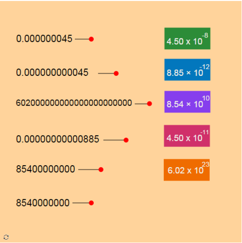 Matching Numbers to Notation
