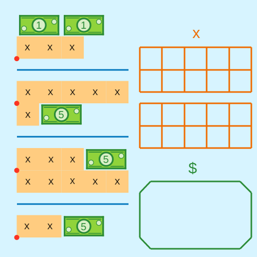 Solve Equations with the Distributive Property | CK-12 Foundation
