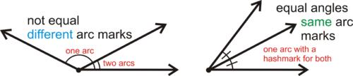 Congruent Angles and Angle Bisectors