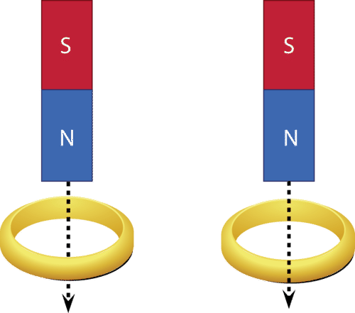Two magnets being dropped through rings