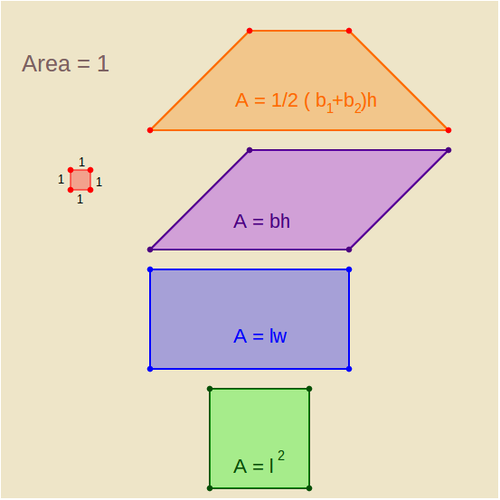 Area of Rectangles, Squares, Parallelograms