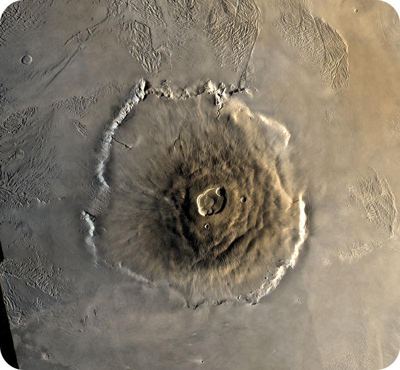 Volcano Characteristics