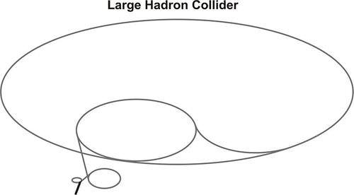 LHC Stage 1