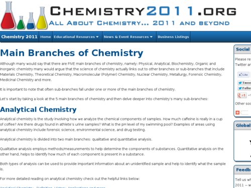 Main Branches of Chemistry