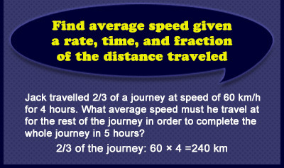 Find Average Speed - Example 4