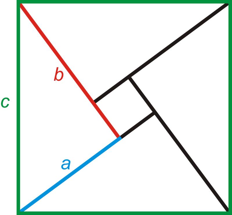The Pythagorean Theorem – Pythagorean Theorem Proof Worksheet