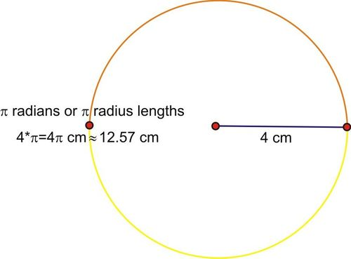 Length of an Arc