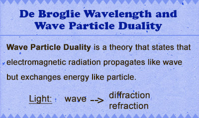 De Broglie Wavelength and Wave Particle Duality - Overview