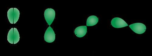 Picture of p orbitals