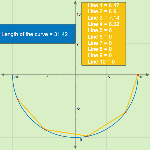 Length of a Plane Curve